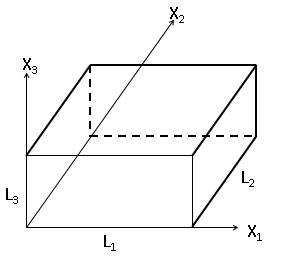 直方体の音響空間